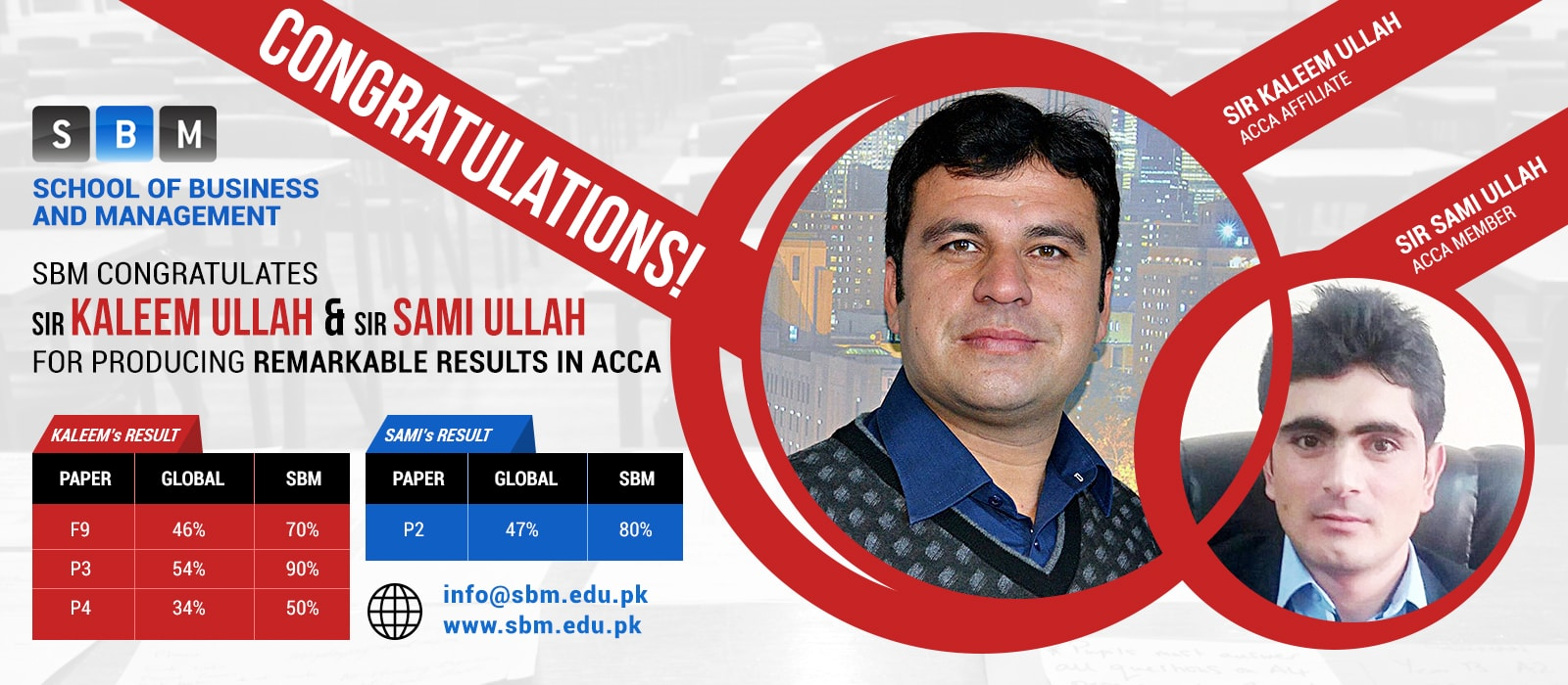 Congrats to Sir Kaleem Ullah and Sir Sami Ullah for ACCA's Result